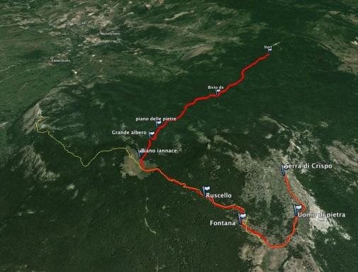 itinerario serra di crispo